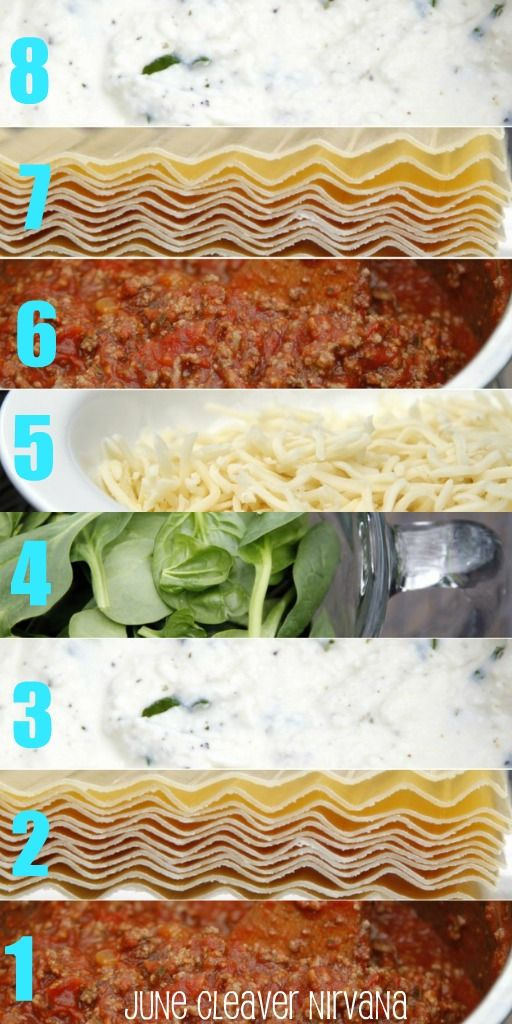Easy Lasagna Recipe using no-boil noodles, and it comes with a visual on how to layer for best baking.