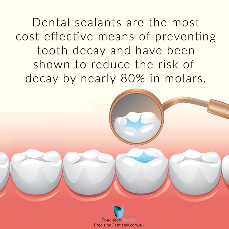 Dentist Fortitude Valley precisiondentistry.com.au