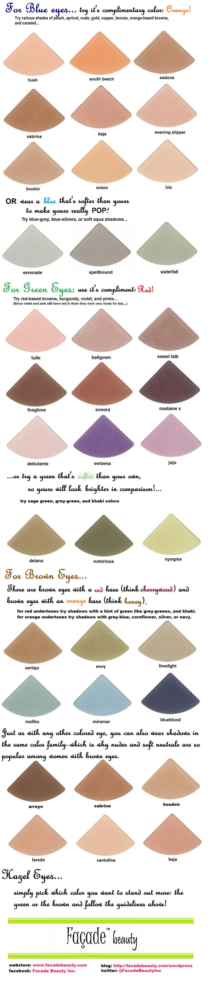 Excellent chart for best eyeshadows for blue, green, brown & hazel eyes. I will say though, that sometimes picking a shadow the same color as your eye creates a dull kind of plain look. Its not as attractive as using a complimentary color for your eyes.