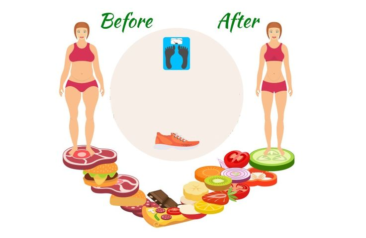 stock-illustration-59434124-infographic-weight-loss