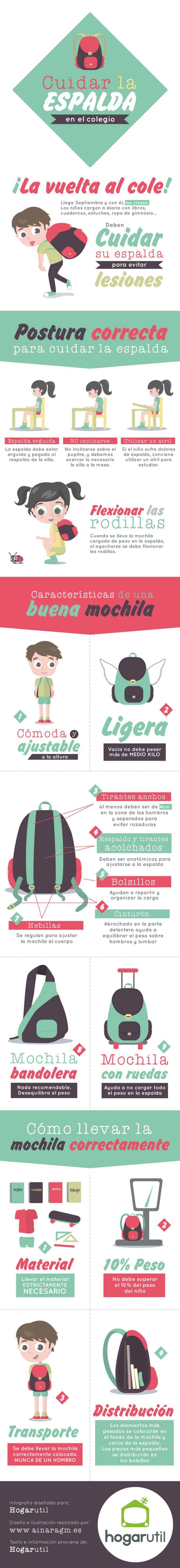 Infografía sobre cómo cuidar la espalda de los niños a la hora de ir al colegio