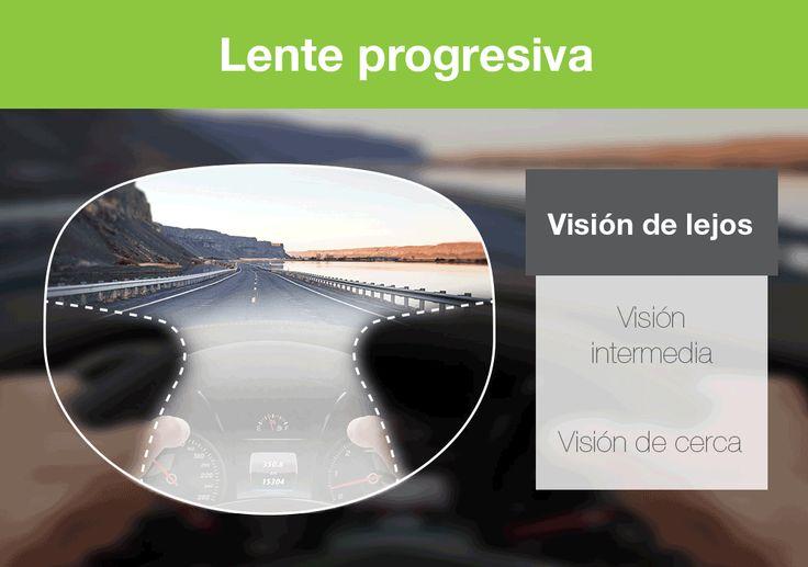 Buscar test de la vista para gafas progresivas premium. ¿Quizas encuentres algo para ti?. Más informacion…