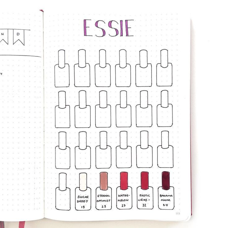 BuJo nail polish inventory -- or -- your favorites at the nail salon.