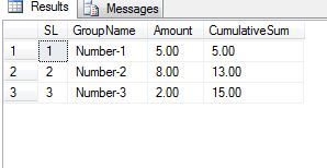 cumulative sum or running total in a table. In SQL