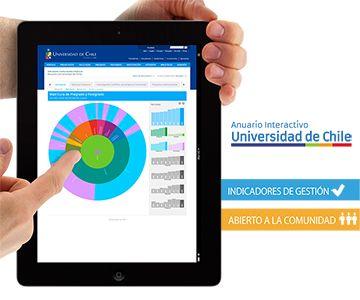 Nueva versión de Anuario Interactivo de  la Universidad de Chile.Ver más en http://uchile.cl/u106490