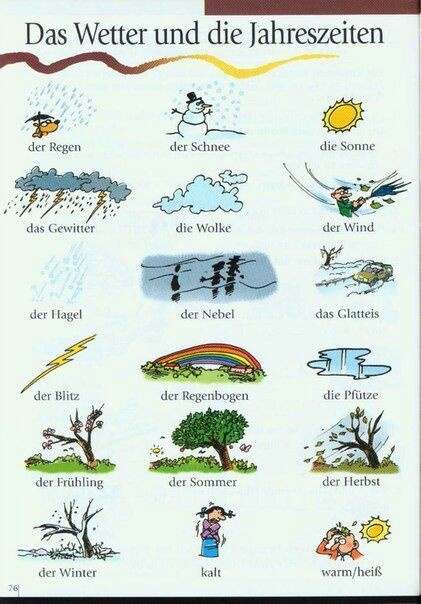 how to say weather in german