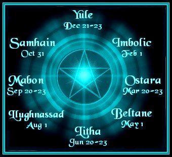 Halloween: Third Highest Day on Satanic Calendar says Anton LaVey