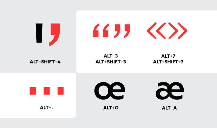 """Les petits signes difficiles à trouver sur votre clavier. Source: """"Les dix commandements de la typographie""""."""