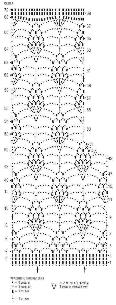 Схема и условные обозначения для кардигана