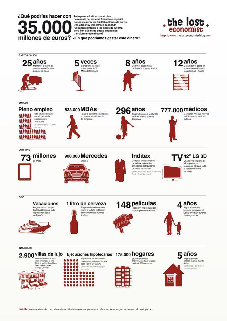 #caja #ahorro #infografia