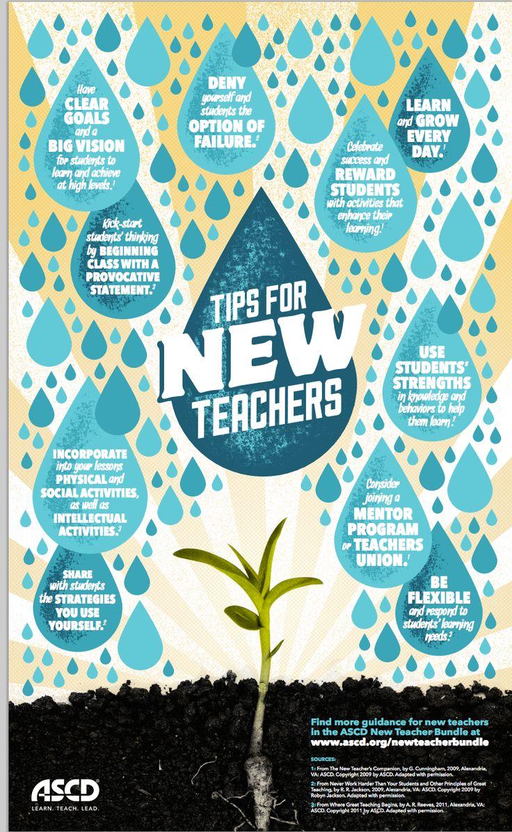 Classroom Visual Featuring 10 Tips for New Teachers ~ Educational Technology and Mobile Learning