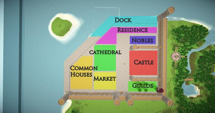 Minecraft Kingdom Layout Related Keywords & Suggestions ...