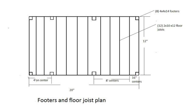 Picture of floor illustration for the home pinterest for 16x20 deck plans