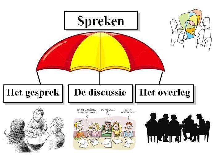 Spreken-discussie