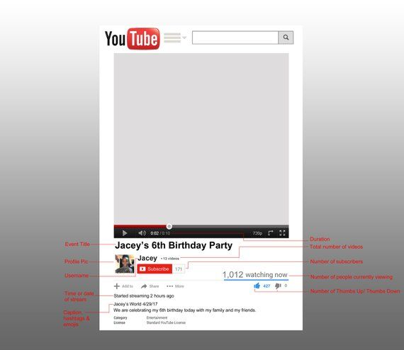 Customized YouTube Frame Prop! Photo Booth YouTube Prop