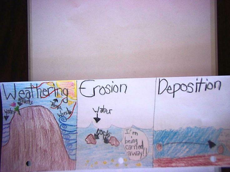 Kid Definition Of Deposition