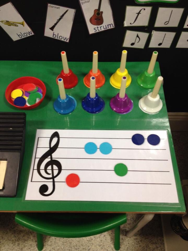 Can use with dry erase markers and laminated music staff paper to change songs and rhythms