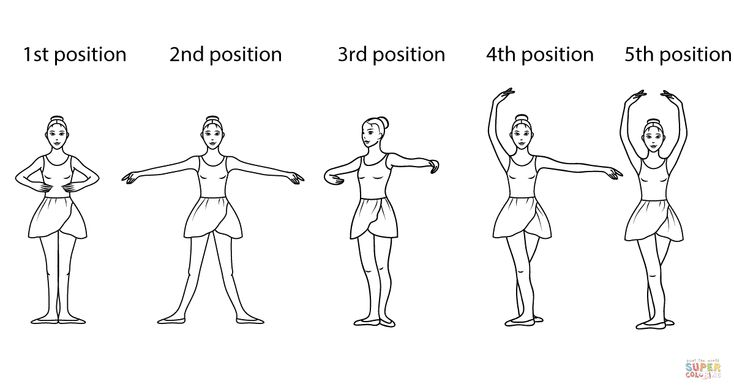 Ballet Positions Coloring Pages - Learn to dance at BalletForAdults.com!
