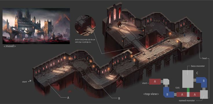 Level design, Byung Cheol (FEBUD) on ArtStation at https://www.artstation.com/artwork/qZyeD