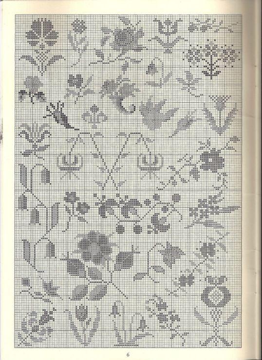 Gallery.ru / Foto # 8 - ABC, Motieven, Borders - Summerville; cornucopia,  pomegranate, flower cross stitch motifs