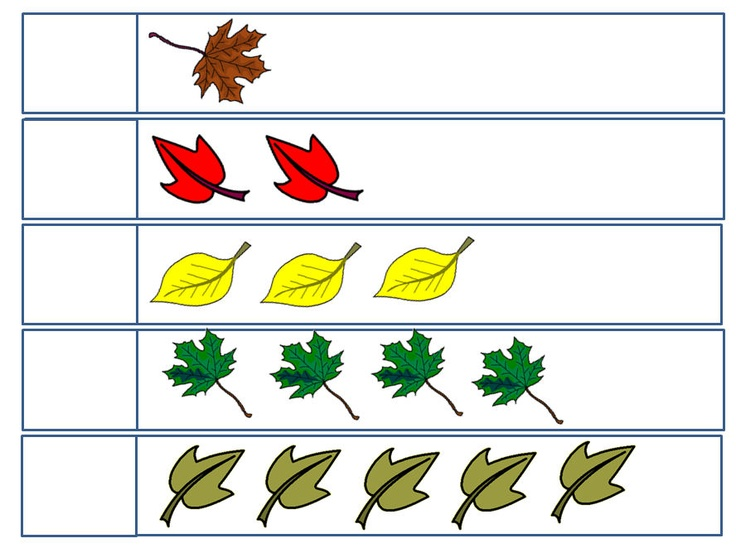 Autumn Leaves counting and sorting: Simply laminate cut and velcro activity. Good for independent work.
