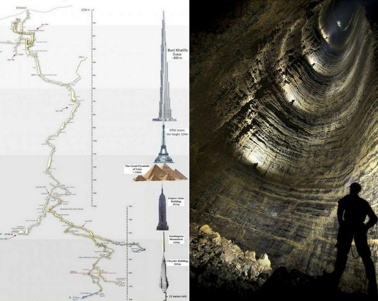 Localizată în Masivul Arabika din lanțul montan Gagrinsky, în districtul Gagra din Abhazia (Georgia), Krubera (cunoscută și sub numele de Voronya) este cea mai adâncă peșteră de pe Pământ. Masivul muntos deține sute de peşteri, care au început să se formeze în urmă cu 5 milioane de ani.   #cea mai adâncă peșteră #Krubera #peșteră #pestera adanca #pestera georgia #peștera Krubera #pestera muntii caucaz
