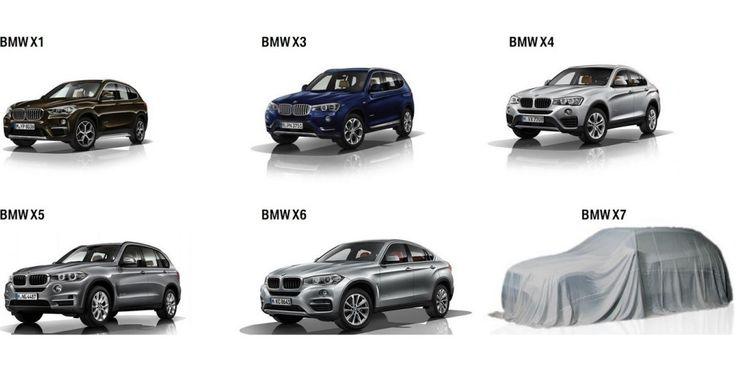 BMW teases us with a covered image of the BMW X7 - http://www.bmwblog.com/2016/03/19/bmw-teases-us-covered-image-bmw-x7/