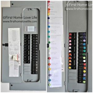 3e7dc2f24c2500d3a0c6f570c544c025 the homestead homestead survival best 25 electrical breaker box ideas on pinterest electric box Fuse Box to Breaker Box at reclaimingppi.co
