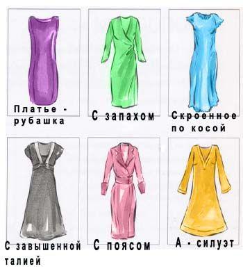 одежда для типа фигуры яблоко: 19 тыс изображений найдено в Яндекс.Картинках