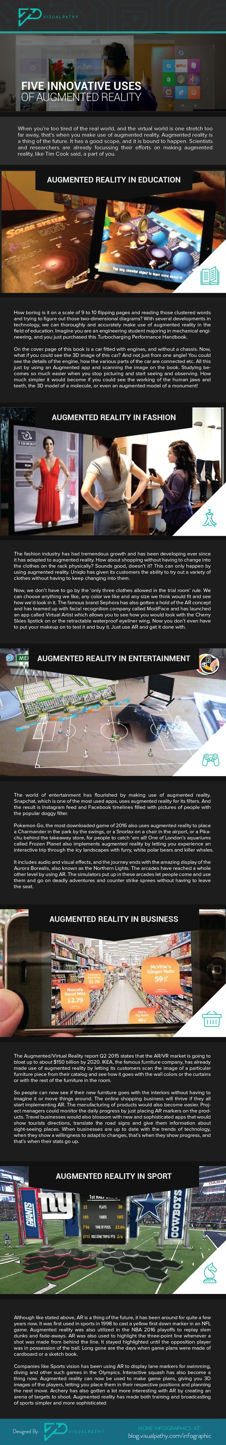 Augmented reality technology that works on computer vision based recognition algorithms to augment sound, video, graphics and other sensors.
