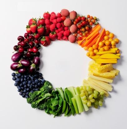 """Food """"Color Wheel."""" Hey, ArtDublin! When we go to make our """"food painting"""" for the Fall Gala..."""