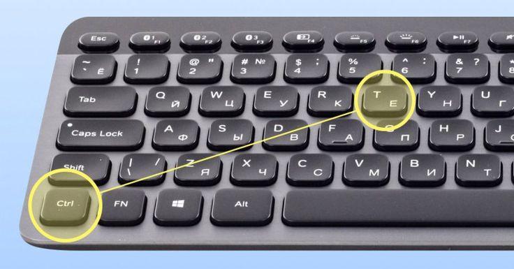 13 skratiek na klávesnici, o ktorých vie veľmi málo ľudí. Takto sa ich naučíte všetky robiť – Báječné Ženy