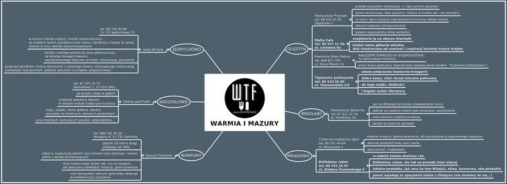 Where'sTheFood?!: Majówkowe destynacje - Warmia i Mazury