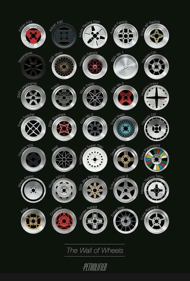 The Wall of Wheels