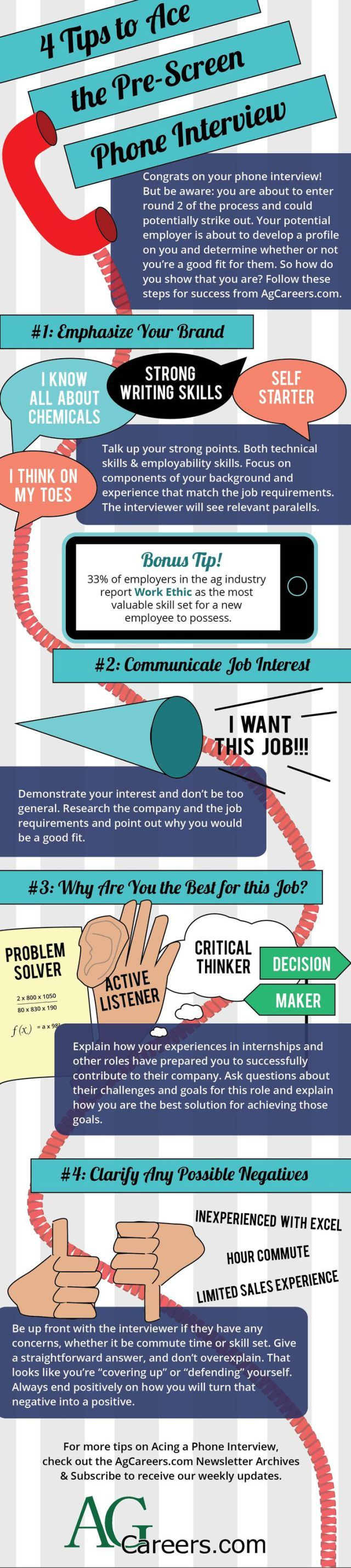 infographic : Have a Phone Interview coming up? Heres some tips to make the best impression.