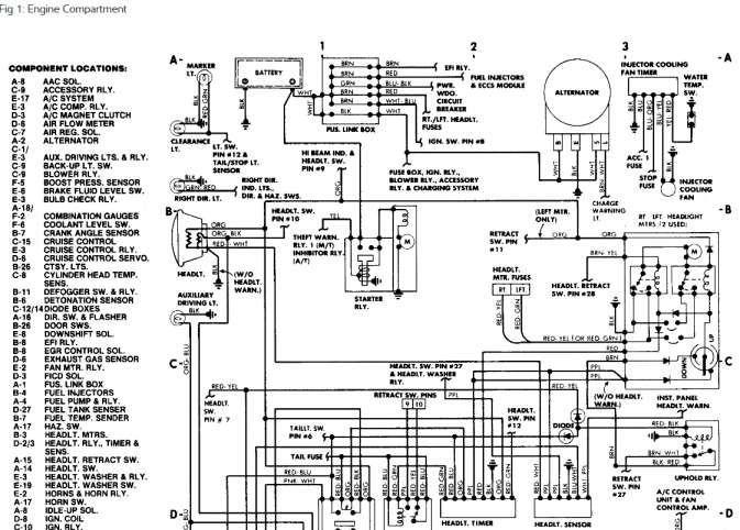 17 1986 Nissan 300zx Engine Wiring Diagram Engine Diagram