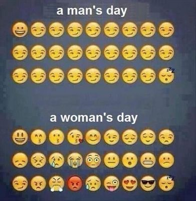 Men's Day vs Women's Day. Haha so true lol