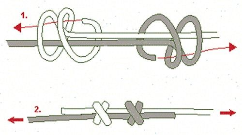 скользящий узел для браслета пошагово: 15 тыс изображений найдено в Яндекс.Картинках