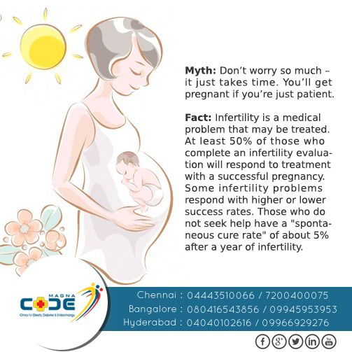 """Myth and Fact #infertility Myth: Don't worry so much – it just takes time. You'll get pregnant if you're just patient. Fact: Infertility is a medical problem that may be treated. At least 50% of those who complete an infertility evaluation will respond to treatment with a successful pregnancy. Some infertility problems respond with higher or lower success rates. Those who do not seek help have a """"spontaneous cure rate"""" of about 5% after a year of infertility. Contact us…"""