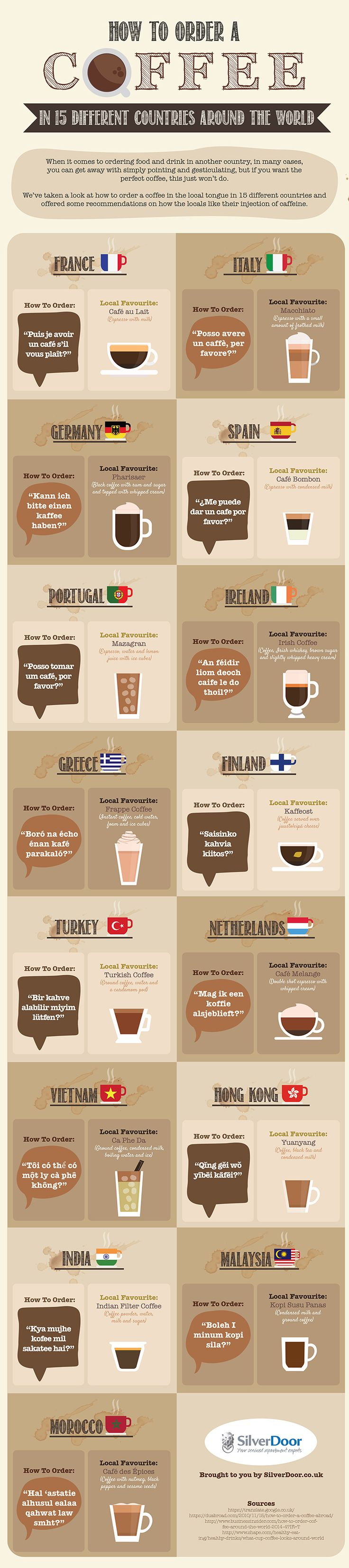 Here's a handy guide: How To Order A Coffee In 15 Different Countries Around The World [Infographic]