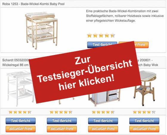 Wickeltisch Wickelkommode Wandwickeltisch - warum ein Test? - http://www.wickelkommode-wickeltisch.com/#Warum-ein-Test