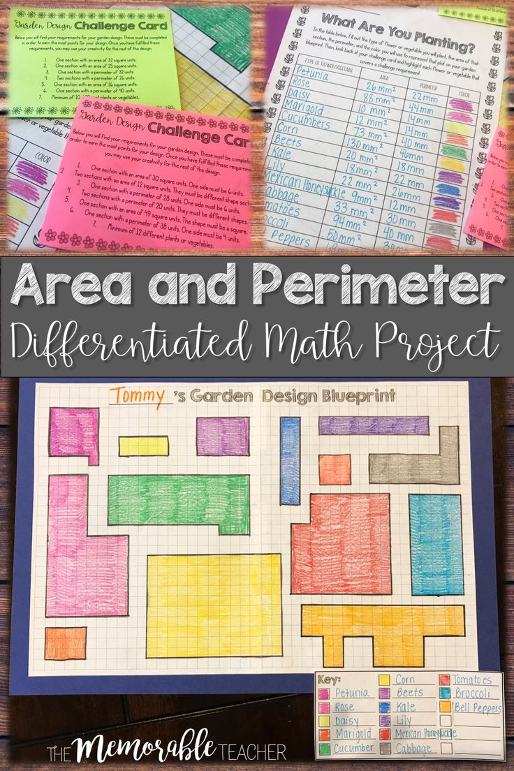 Check out this creative, real world math project perfect for 3rd and 4th grade elementary students! This Garden Design Challenge project gives students a fun way to practice area and perimeter and review what they know about multiplication! The challenge cards included allow you to easily differentiate (on & above level). These activities are great for third and fourth grade small group/math centers, whole group, homework, homeschool, enrichment, or intervention project, and much more!