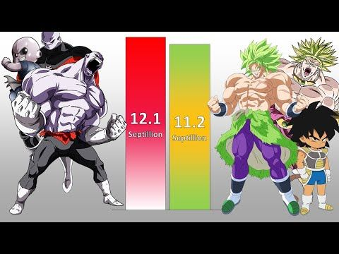 Jiren Vs Broly Power Levels All Forms Dragon Ball Z Dragon Ball Super Power Levels Youtube Dragon Ball Super Dragon Ball Dragon Ball Z