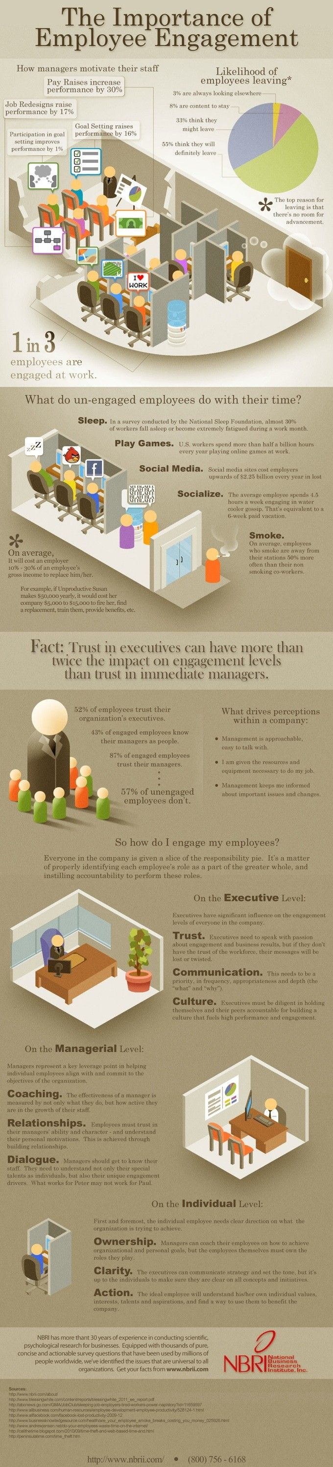 Employee Engagement - A Business Management Concept | Business