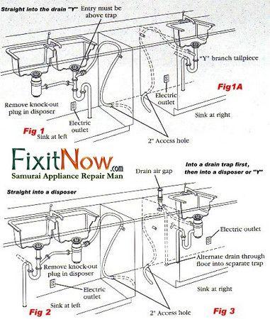 Dishwasher Drain Hose Configurations