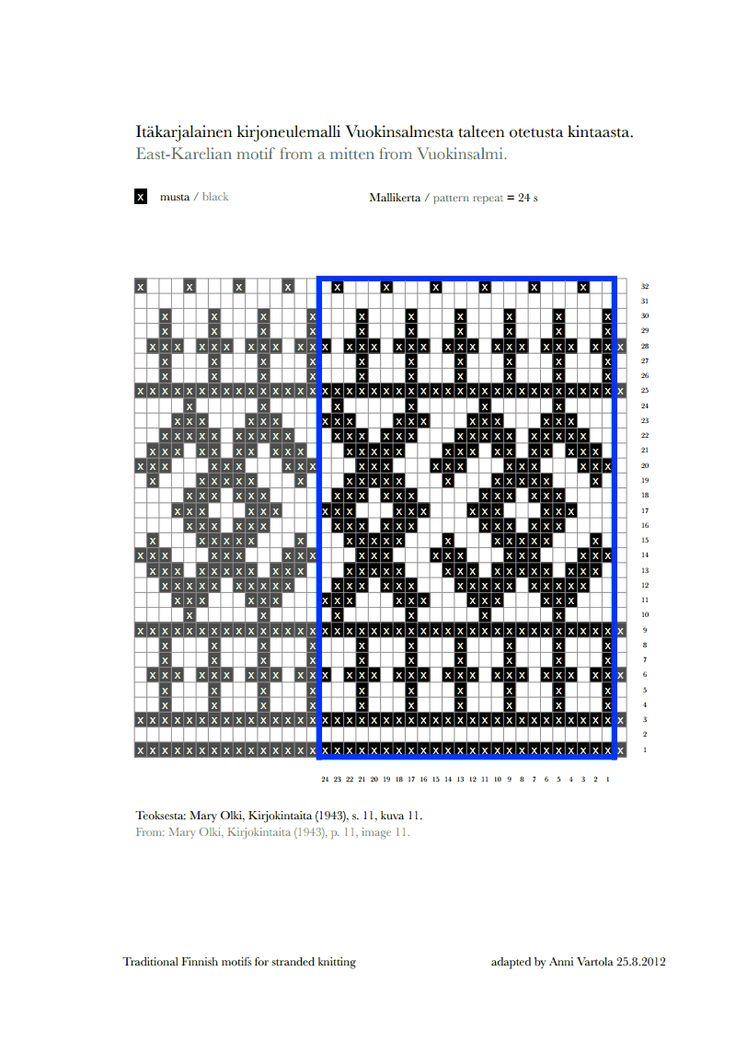 206 best voorbeelden van mochila tassen en patronen images