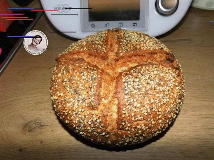 Dinkel -Power-Brot