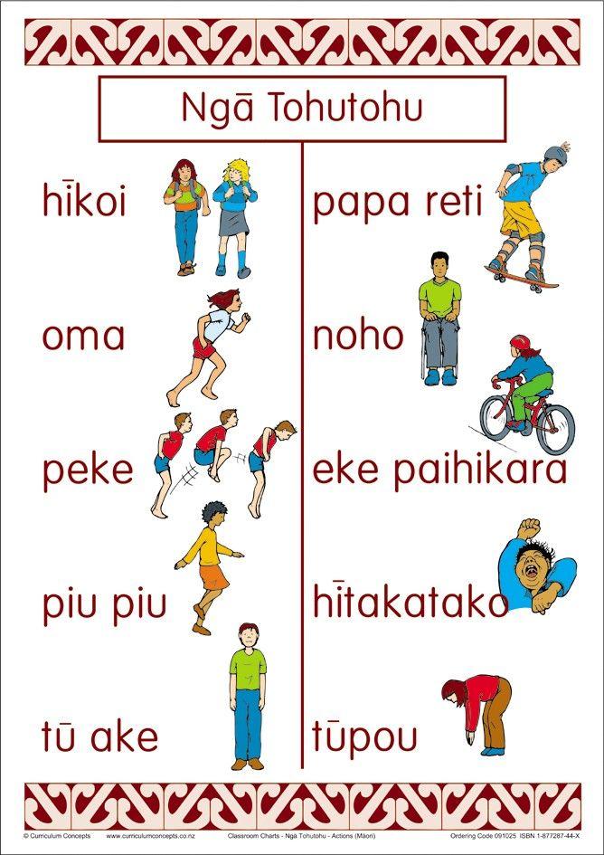 Actions Maori Chart | Te Reo Maori Resources