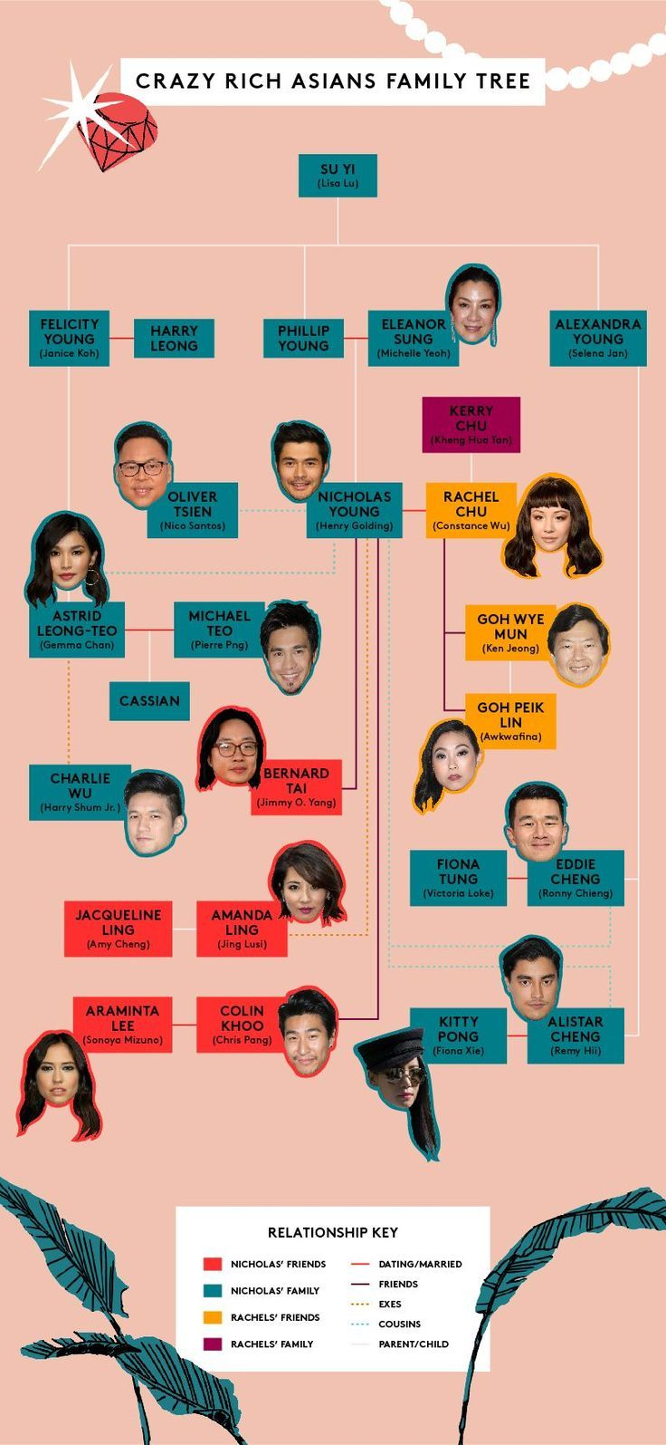 crazy rich asians book vs movie