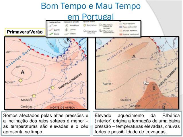 Pressão atmosférica e Precipitação - Geografia 7º ano